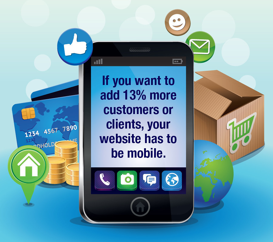 Is your business missing out by not going mobile?